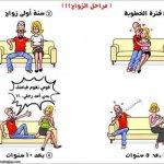 مراحل الزواج عند العرب1