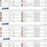بطولة كأس العالم لكرة القدم 23