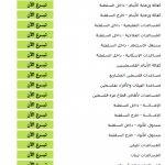 شرح بالصور طريقة التبرع عن طر4