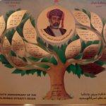 شجرة العائلة Size:670.10 Kb Dim: 2048 x 1536