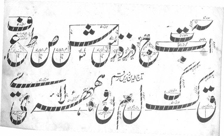 نماذج الخطوط العربية شرحا وصورة